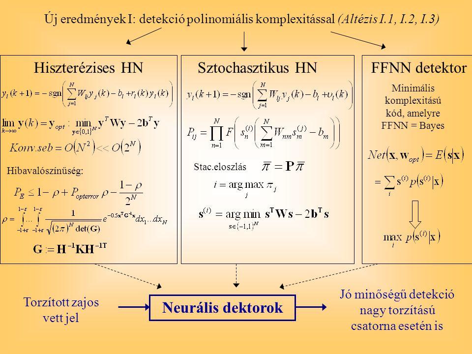 Hiszterézises HN Sztochasztikus HN FFNN detektor Neurális dektorok
