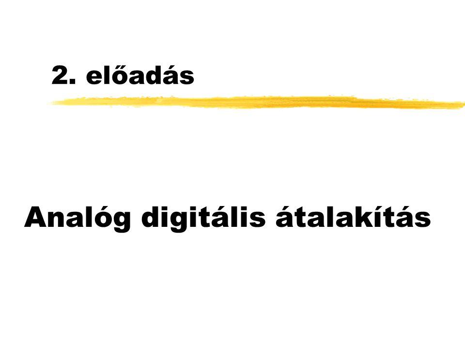 Analóg digitális átalakítás