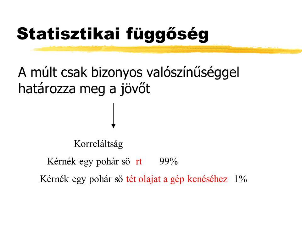 Statisztikai függőség