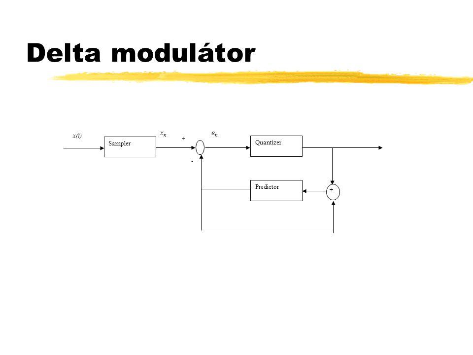 Delta modulátor Quantizer Sampler Predictor x(t) xn + - en