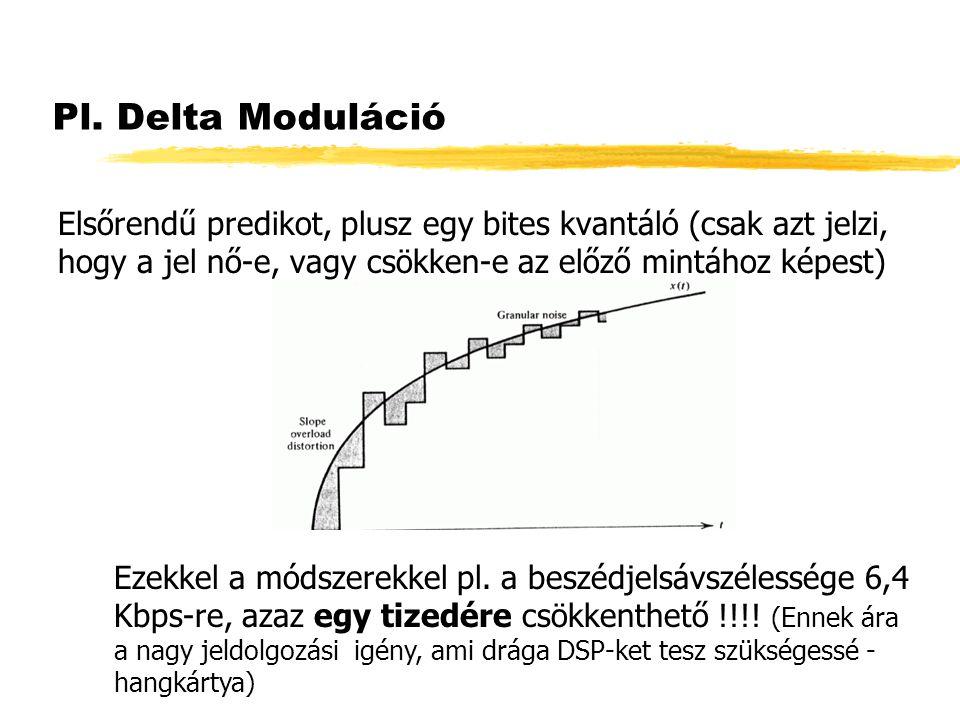 Pl. Delta Moduláció Elsőrendű predikot, plusz egy bites kvantáló (csak azt jelzi, hogy a jel nő-e, vagy csökken-e az előző mintához képest)