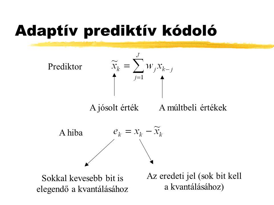 Adaptív prediktív kódoló