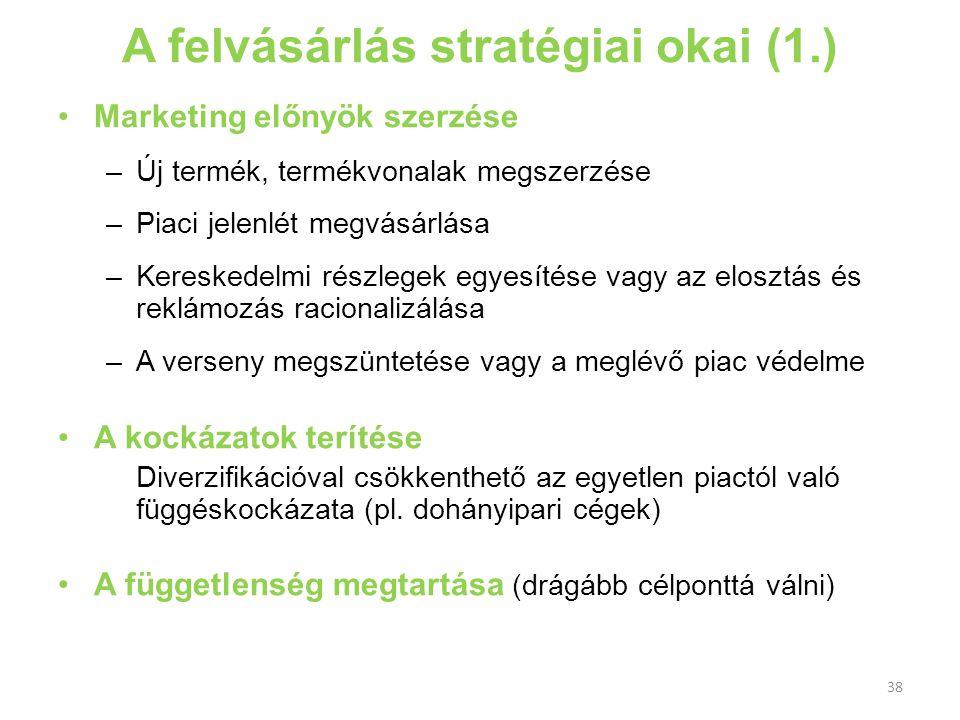 A felvásárlás stratégiai okai (1.)