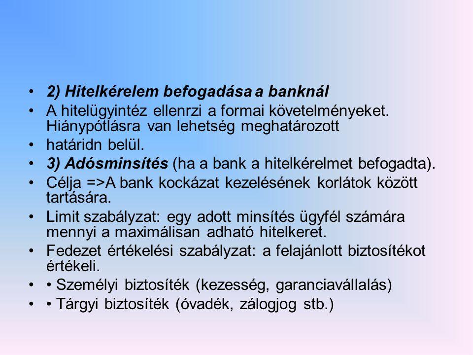 2) Hitelkérelem befogadása a banknál