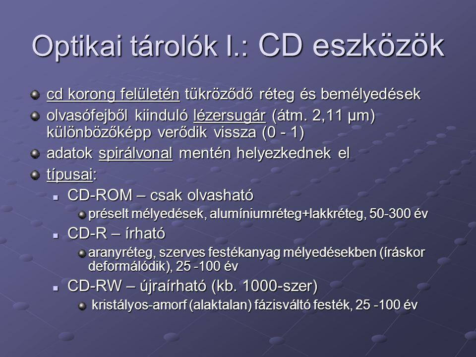 Optikai tárolók I.: CD eszközök