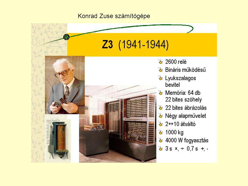 Konrad Zuse számítógépe