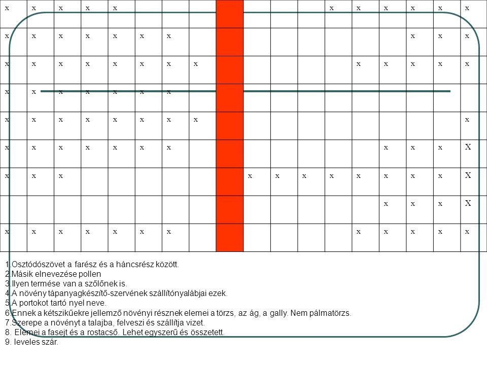 x X. 1.Osztódószövet a farész és a háncsrész között. 2.Másik elnevezése pollen. 3.Ilyen termése van a szőlőnek is.