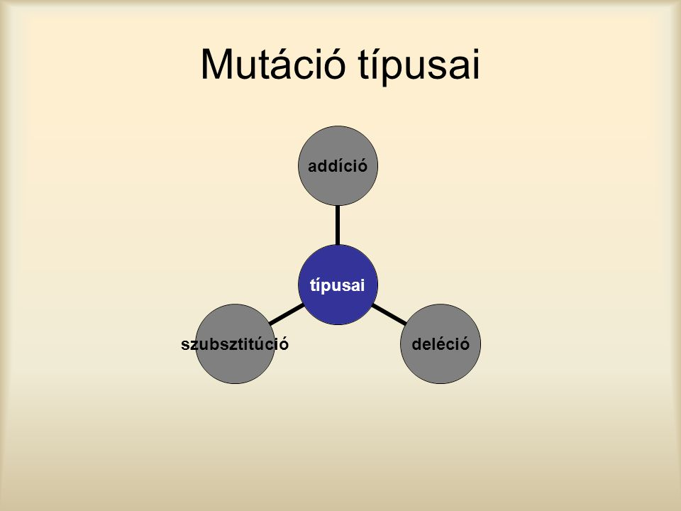 Mutáció típusai