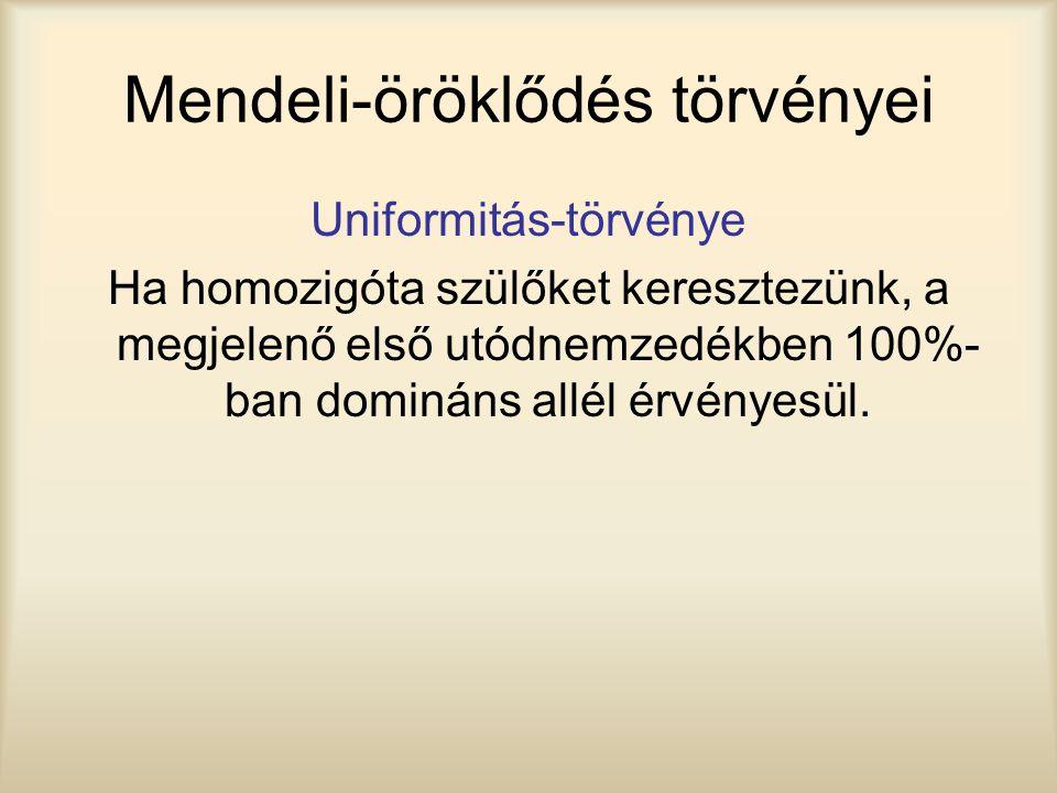 Mendeli-öröklődés törvényei