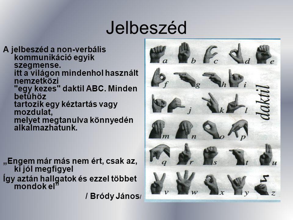 Jelbeszéd