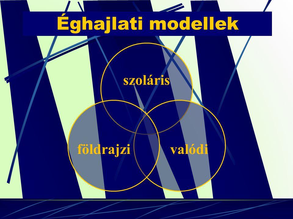 Éghajlati modellek szoláris valódi földrajzi