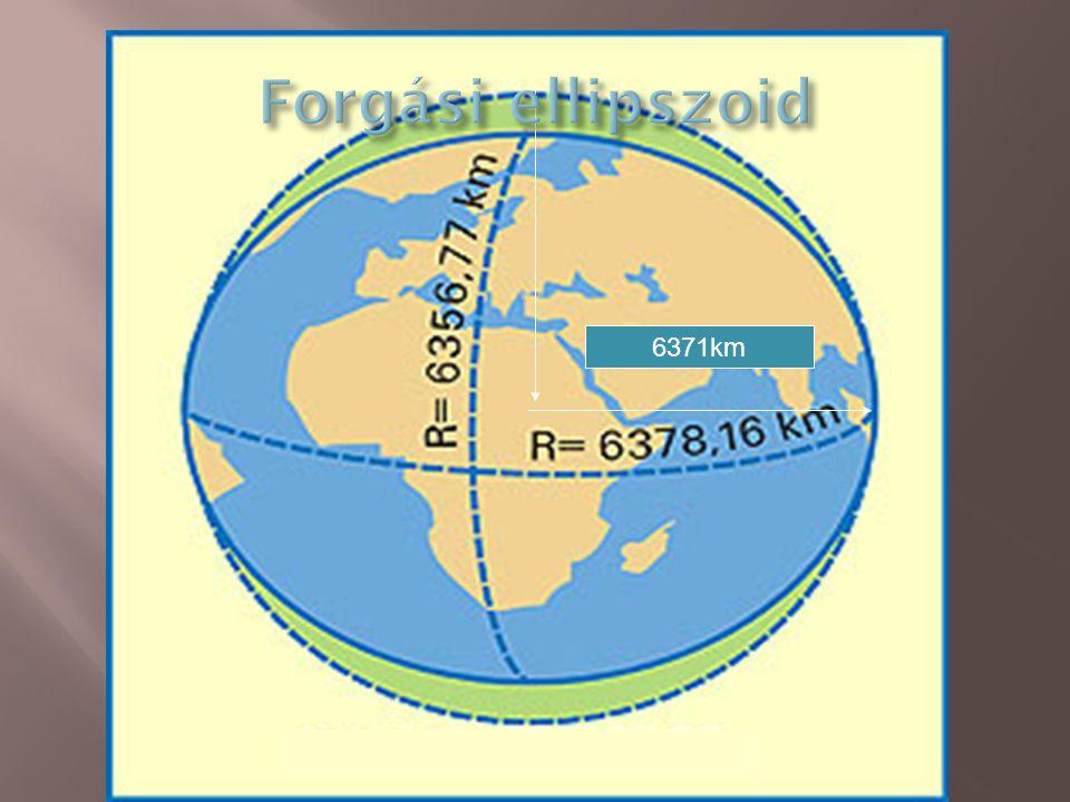 Forgási ellipszoid 6371km