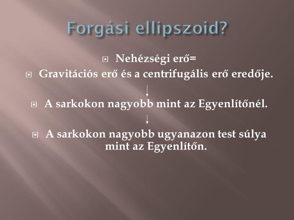 Forgási ellipszoid Nehézségi erő=