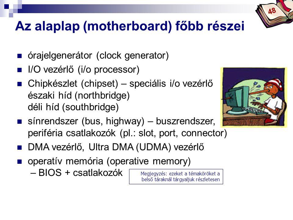 Az alaplap (motherboard) főbb részei
