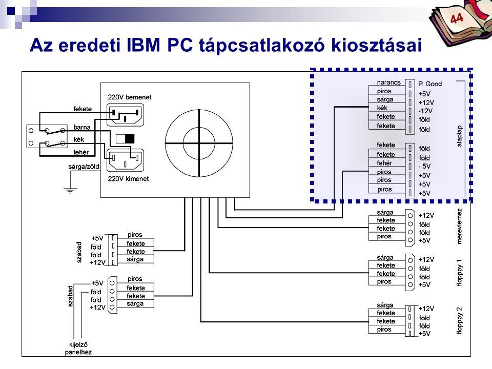 Az eredeti IBM PC tápcsatlakozó kiosztásai