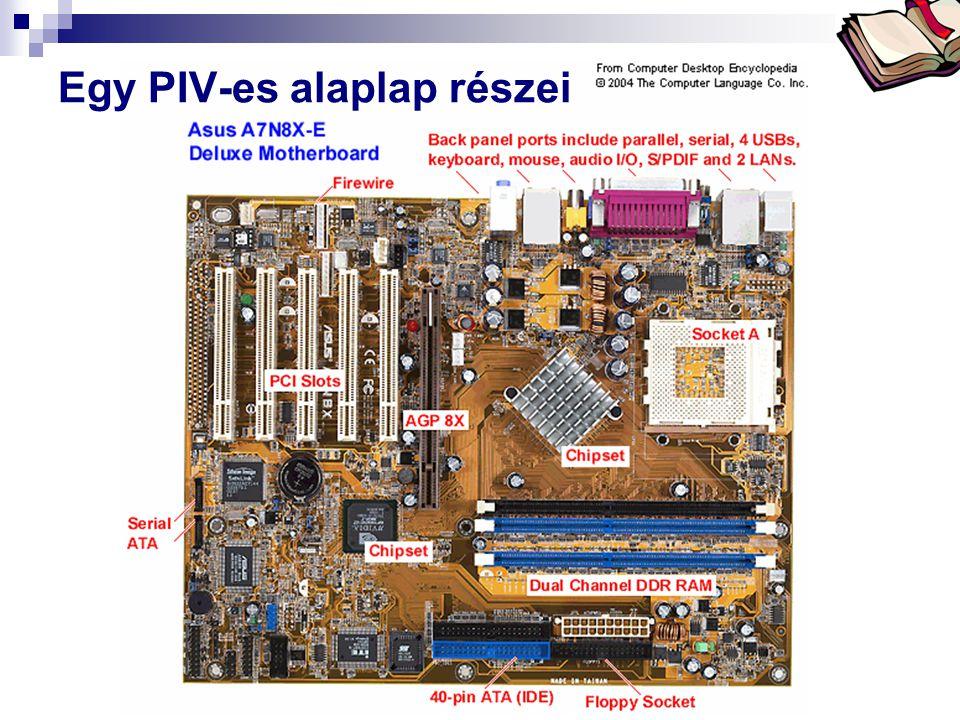 Egy PIV-es alaplap részei