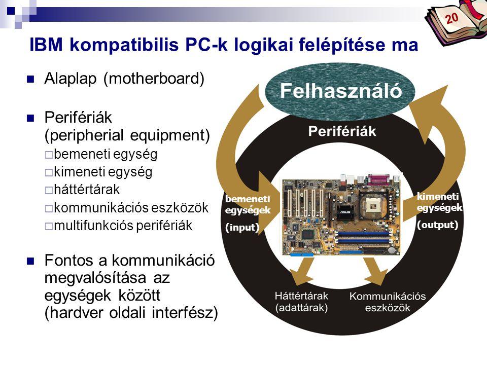 IBM kompatibilis PC-k logikai felépítése ma