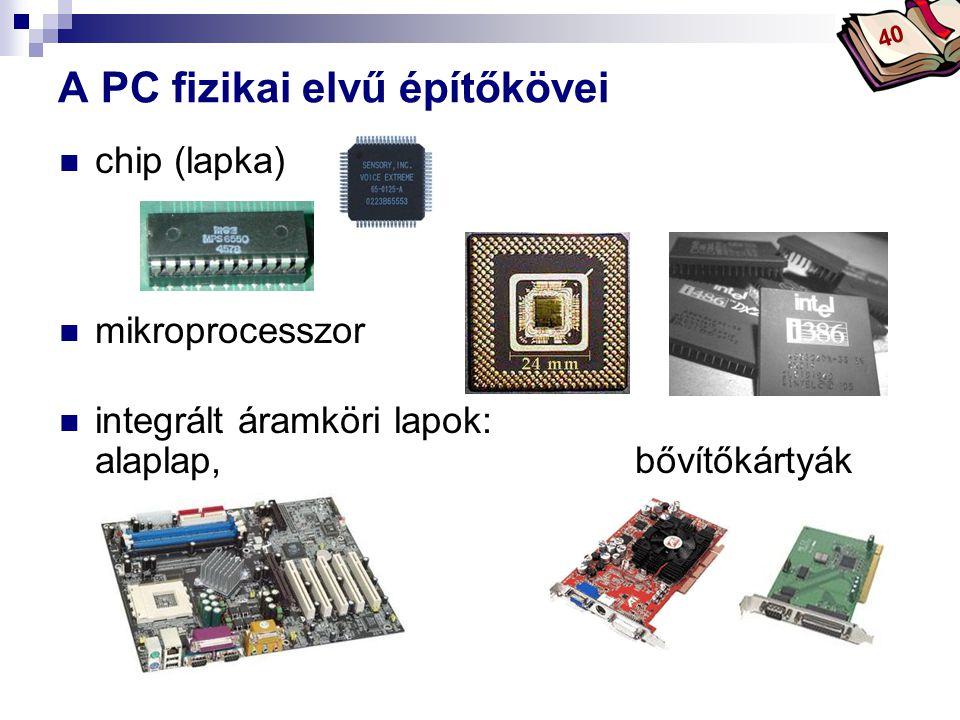 A PC fizikai elvű építőkövei
