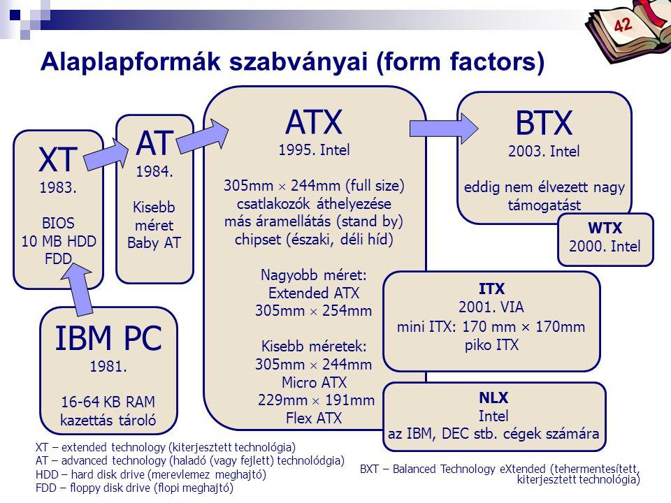 Alaplapformák szabványai (form factors)