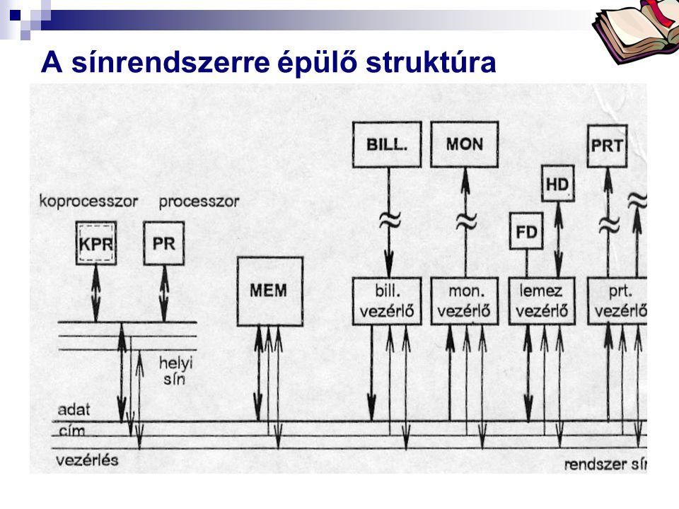 A sínrendszerre épülő struktúra