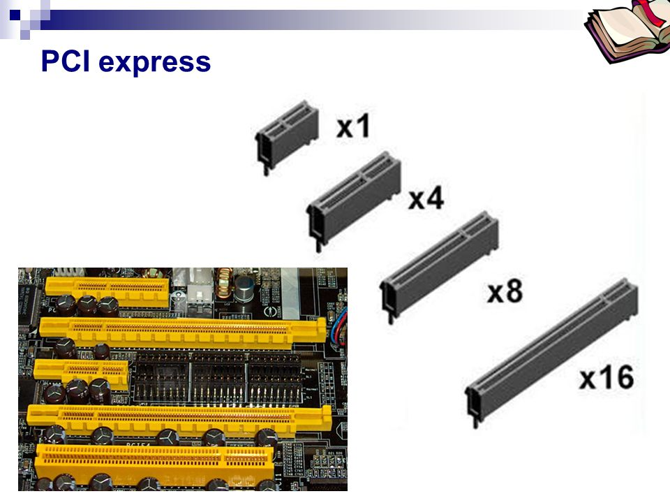 PCI express http://www.viperlair.com/articles/editorials/pcie/images/pci_express_001.JPG.