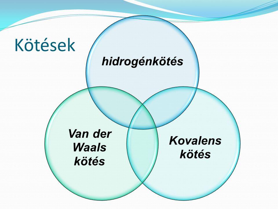 hidrogénkötés Kovalens kötés Van der Waals kötés Kötések