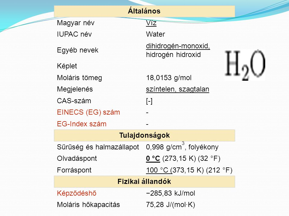 Általános Magyar név. Víz. IUPAC név. Water. Egyéb nevek. dihidrogén-monoxid, hidrogén hidroxid.