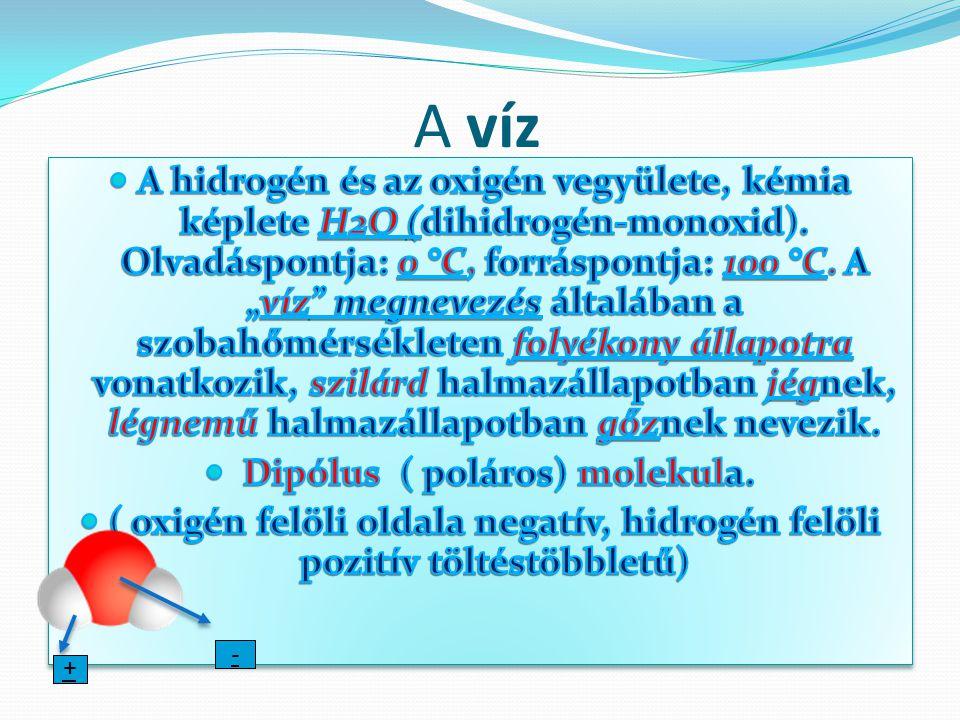 Dipólus ( poláros) molekula.