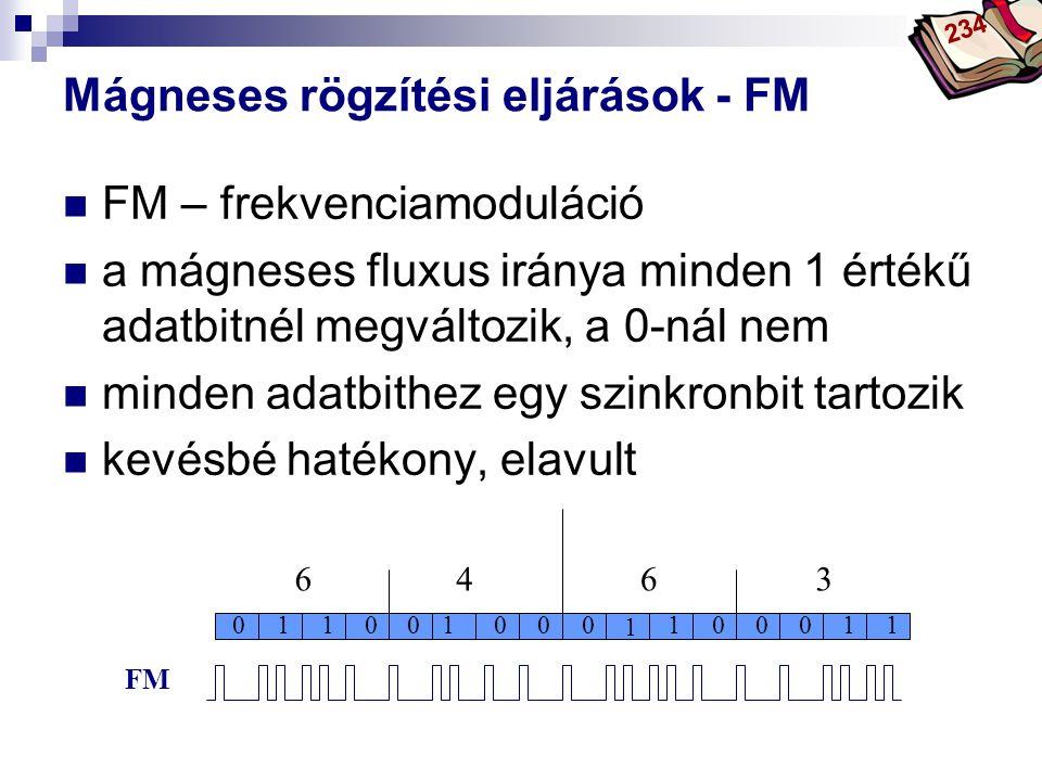 Mágneses rögzítési eljárások - FM