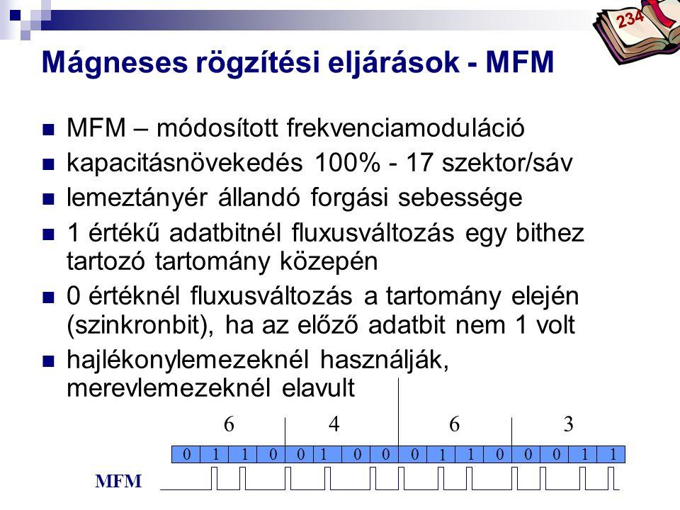 Mágneses rögzítési eljárások - MFM