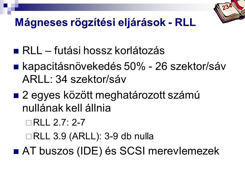 Mágneses rögzítési eljárások - RLL