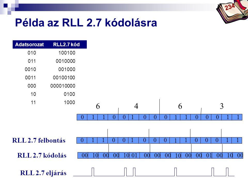 Példa az RLL 2.7 kódolásra 6 4 6 3 RLL 2.7 felbontás RLL 2.7 kódolás