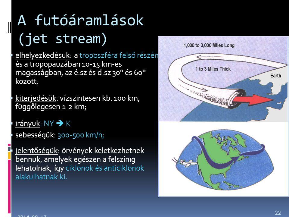 A futóáramlások (jet stream)