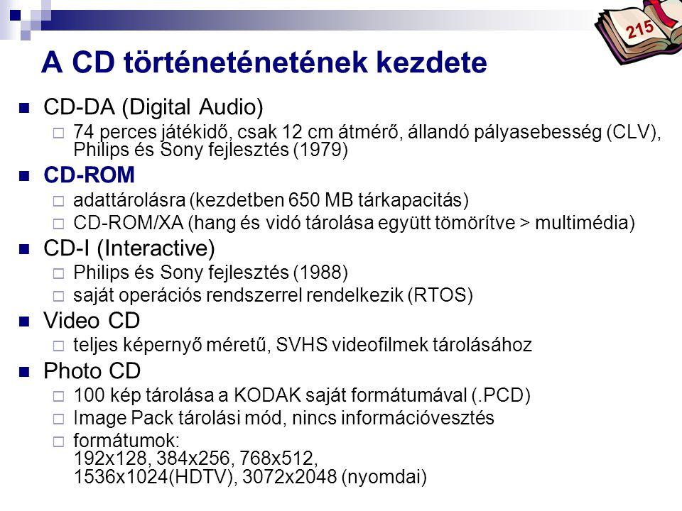 A CD történeténetének kezdete
