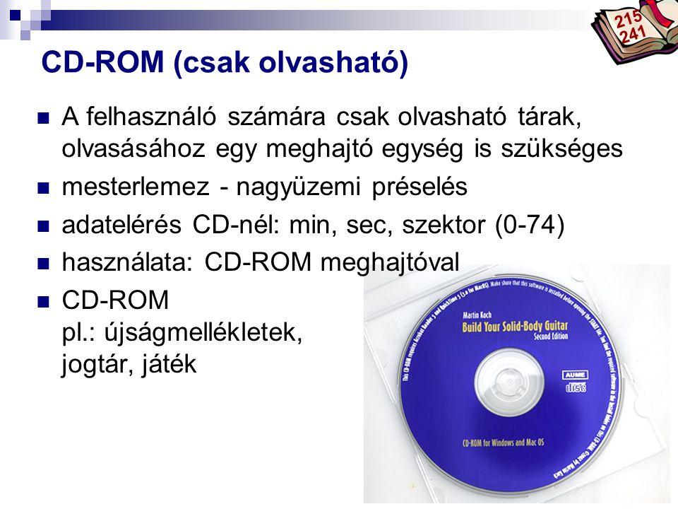 CD-ROM (csak olvasható)
