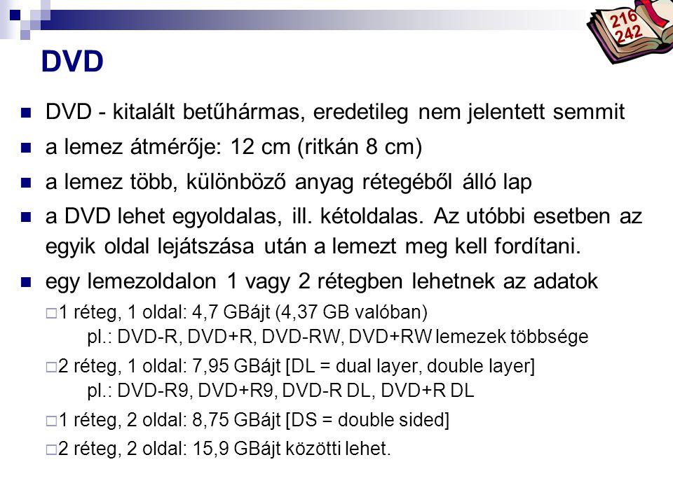 DVD DVD - kitalált betűhármas, eredetileg nem jelentett semmit