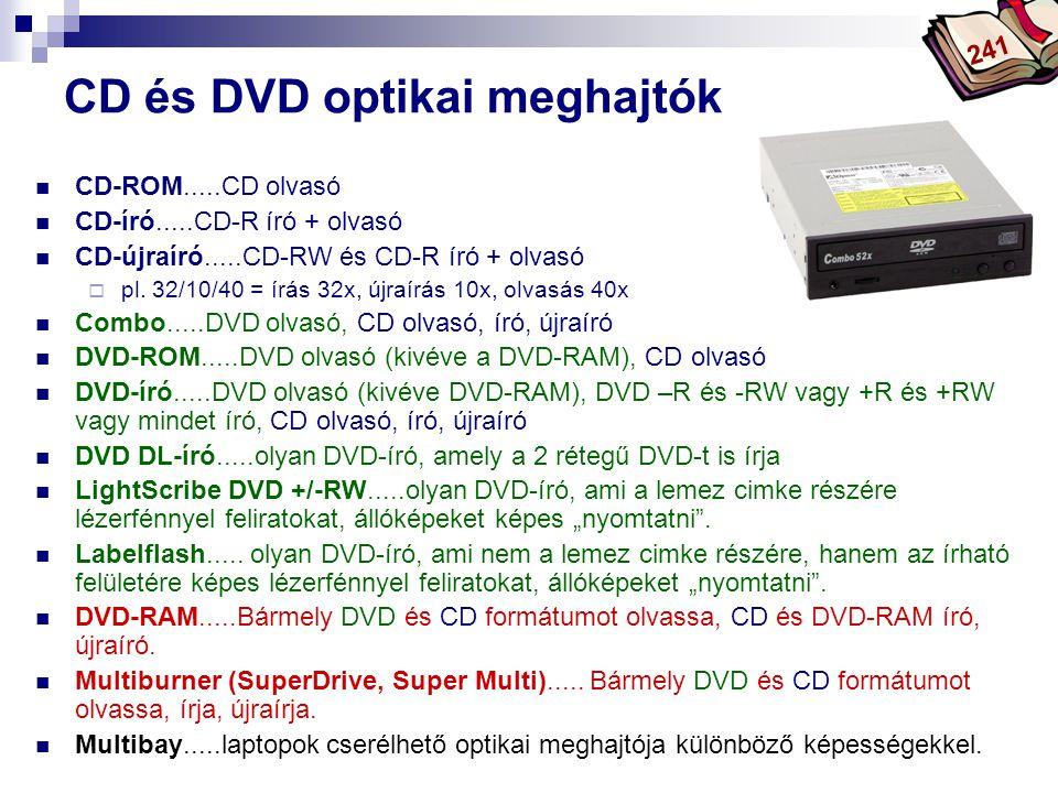 CD és DVD optikai meghajtók