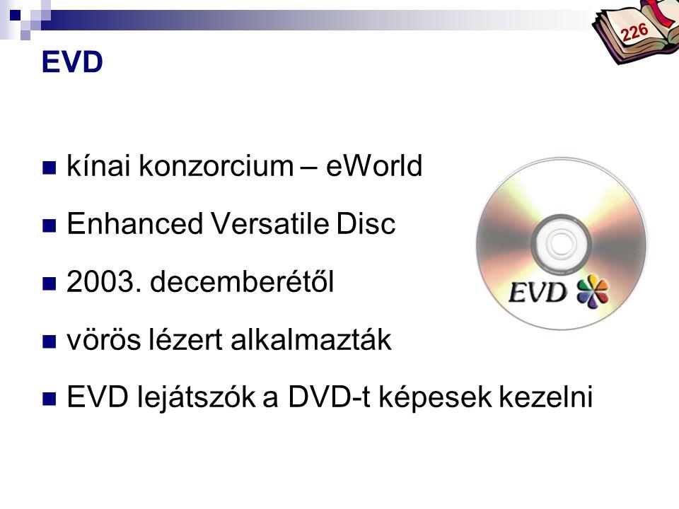 kínai konzorcium – eWorld Enhanced Versatile Disc 2003. decemberétől