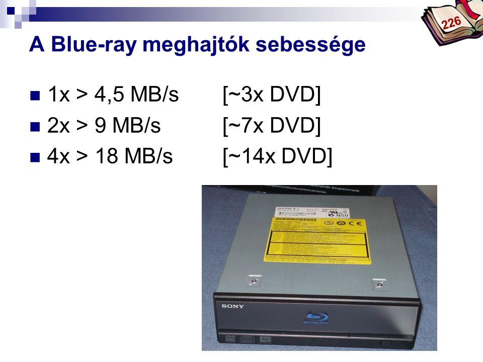A Blue-ray meghajtók sebessége
