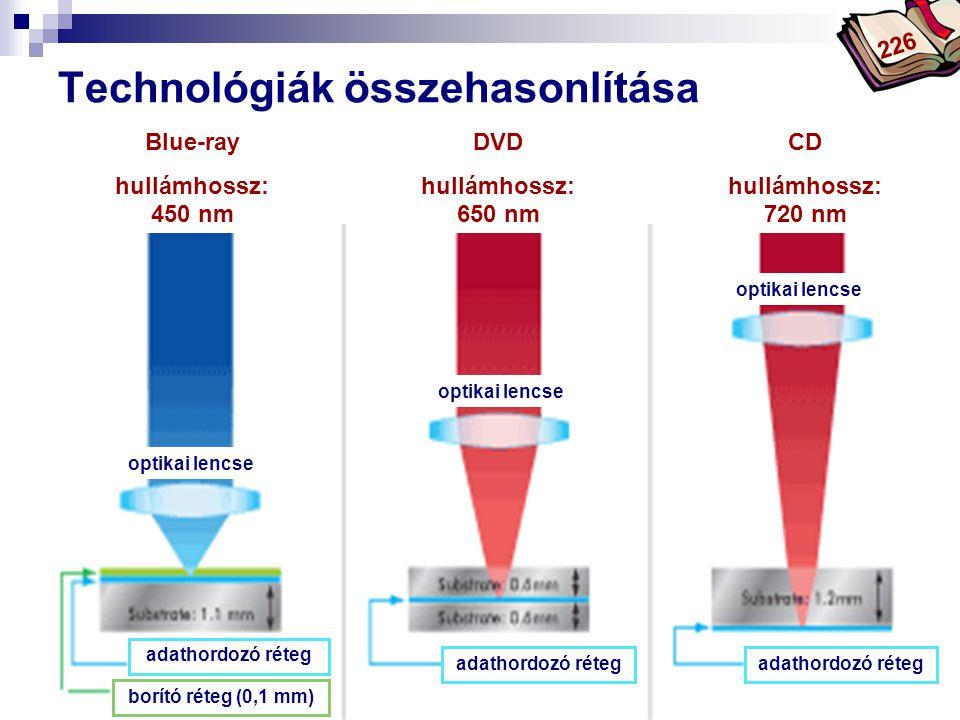 Technológiák összehasonlítása