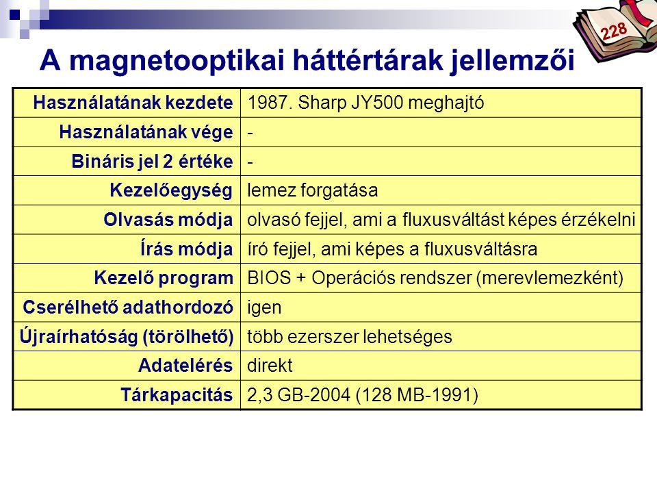 A magnetooptikai háttértárak jellemzői