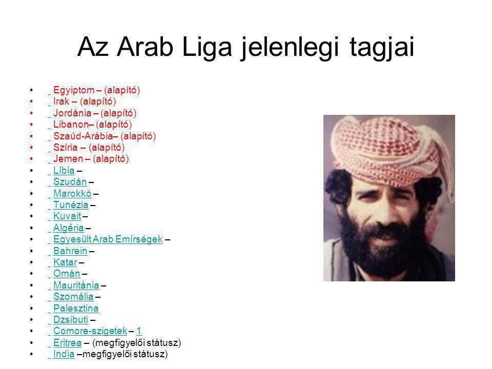 Az Arab Liga jelenlegi tagjai