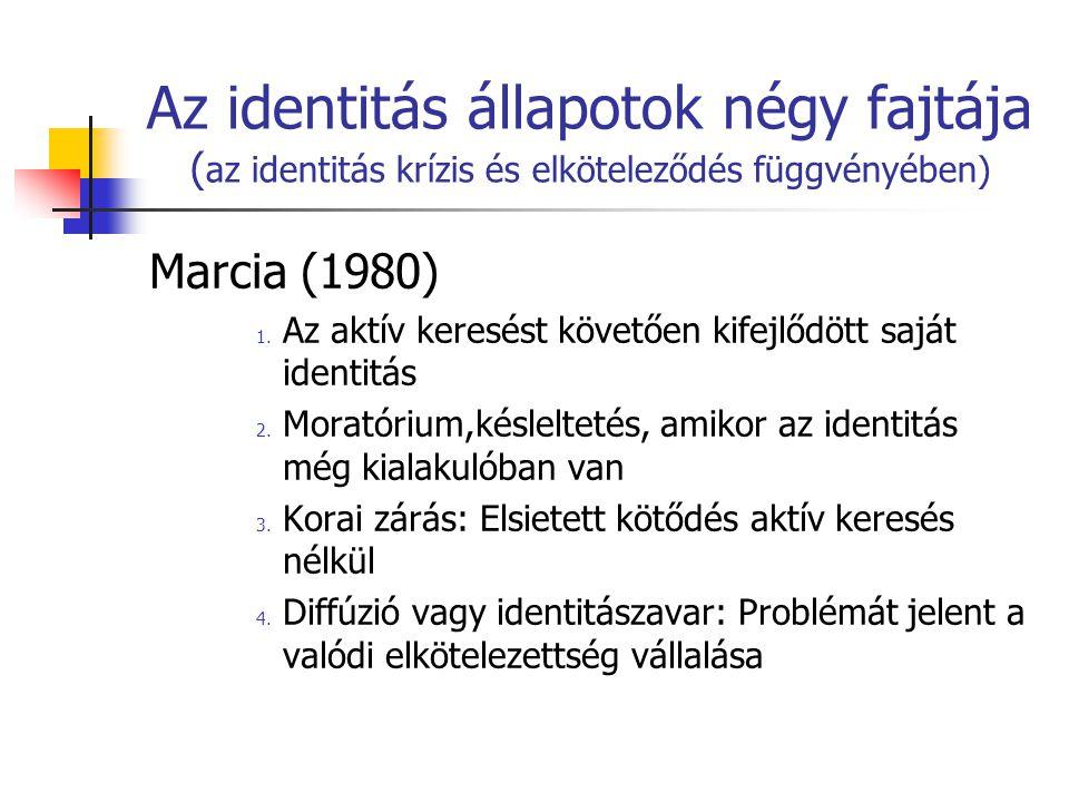 Az identitás állapotok négy fajtája (az identitás krízis és elköteleződés függvényében)