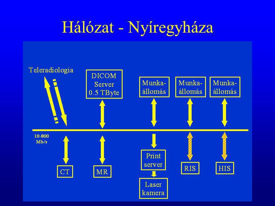 Hálózat - Nyíregyháza