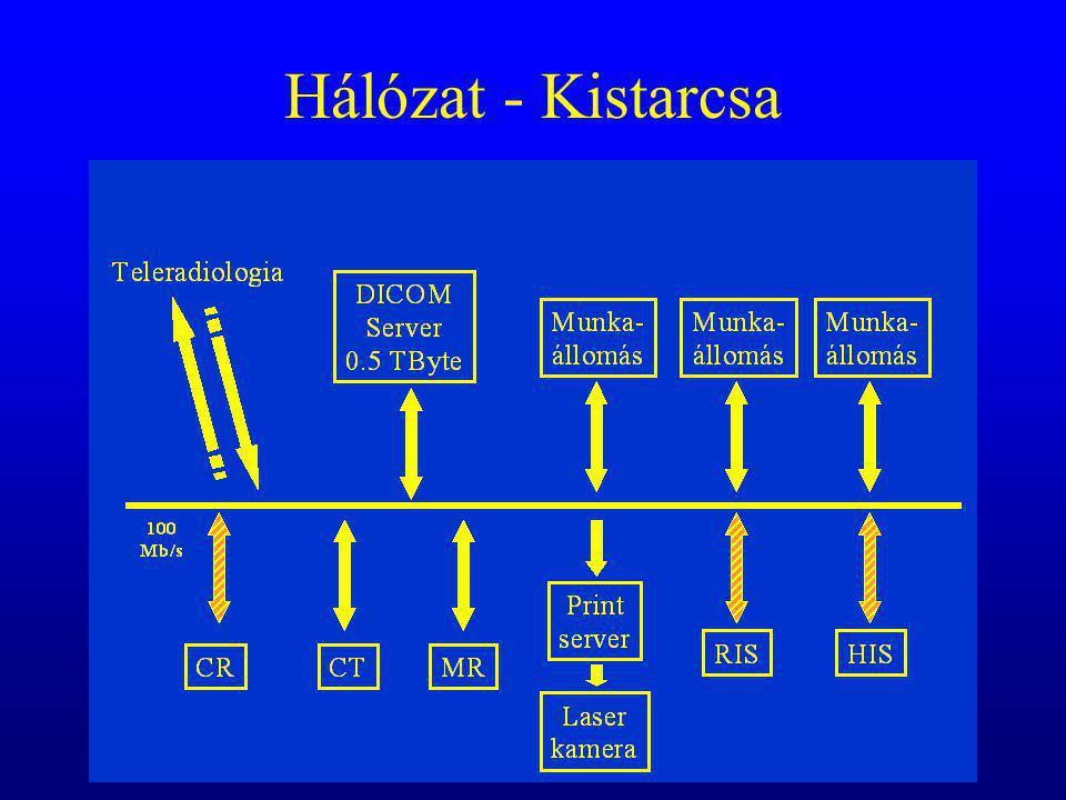 Hálózat - Kistarcsa
