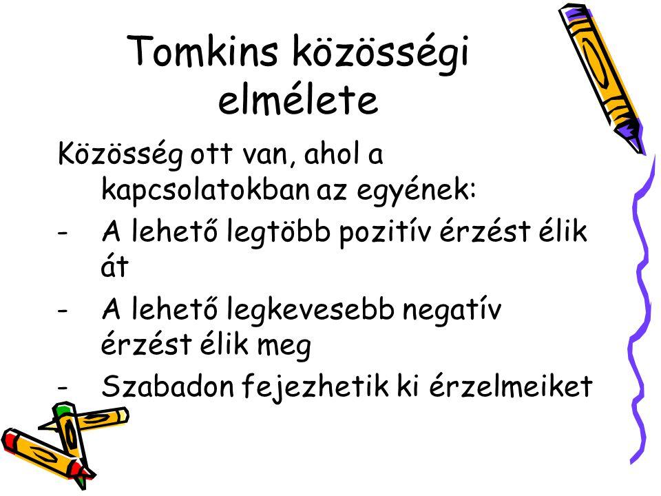 Tomkins közösségi elmélete
