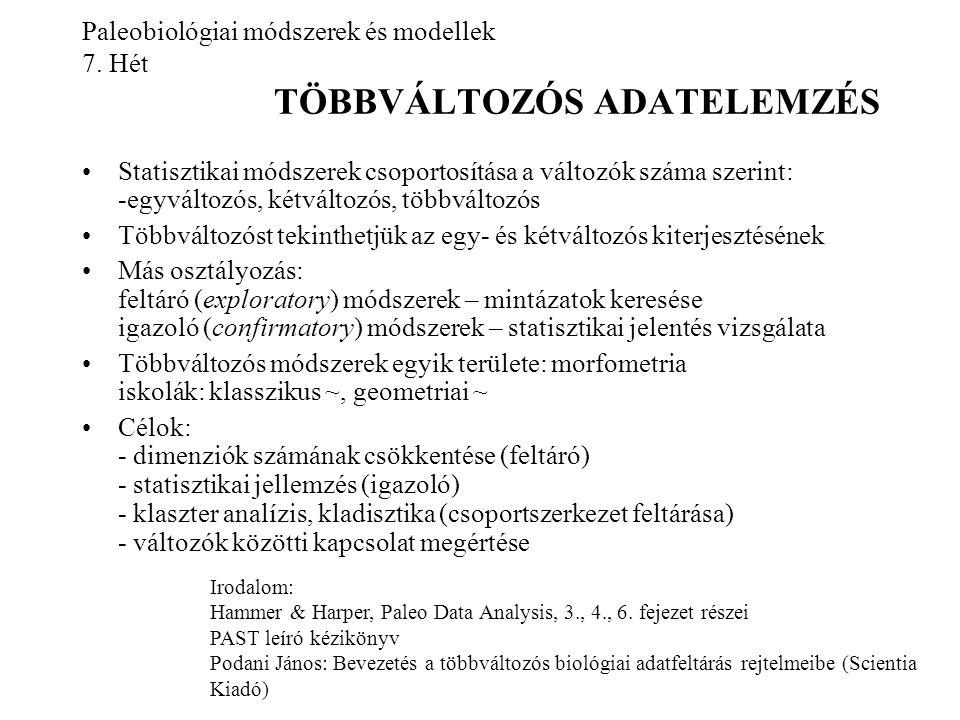 Paleobiológiai módszerek és modellek 7. Hét TÖBBVÁLTOZÓS ADATELEMZÉS