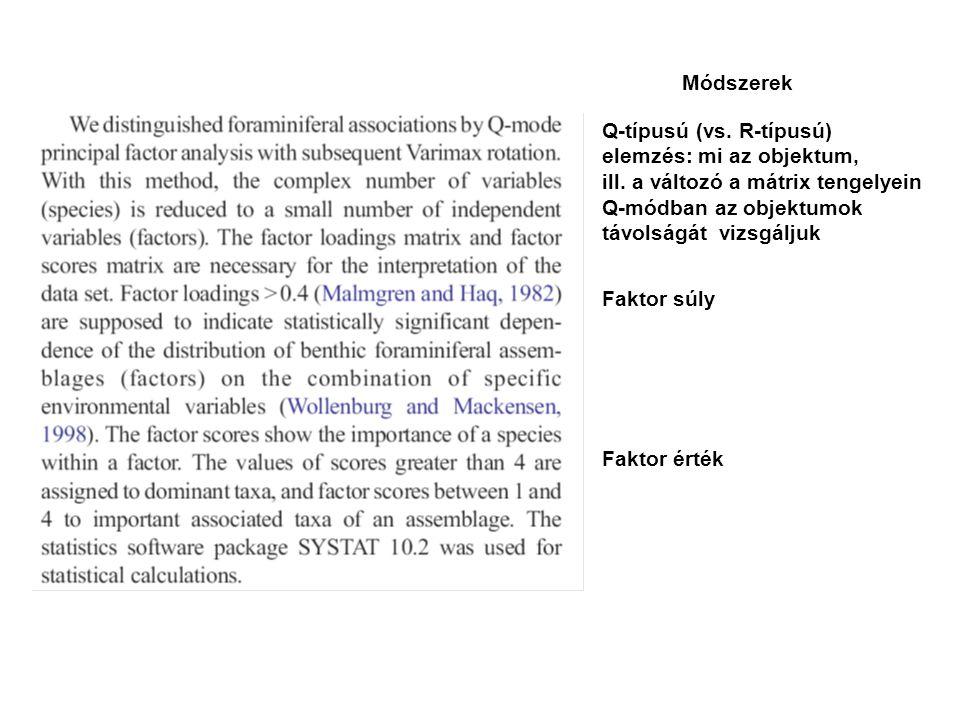 Módszerek Q-típusú (vs. R-típusú) elemzés: mi az objektum, ill. a változó a mátrix tengelyein Q-módban az objektumok távolságát vizsgáljuk.
