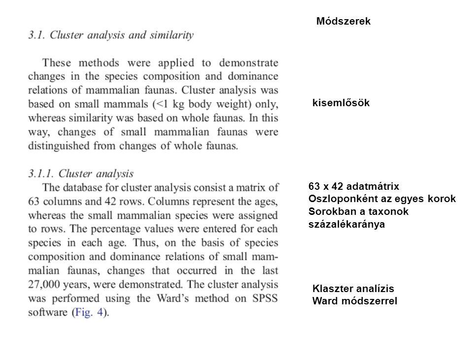 Módszerek kisemlősök. 63 x 42 adatmátrix. Oszloponként az egyes korok. Sorokban a taxonok százalékaránya.
