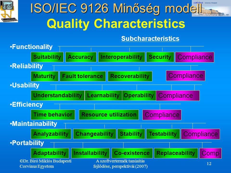 ISO/IEC 9126 Minőség modell Quality Characteristics